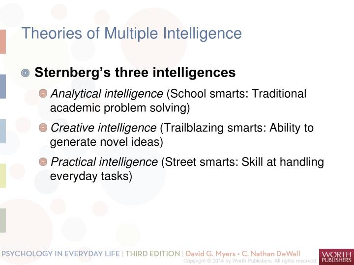 Theories of Multiple Intelligence