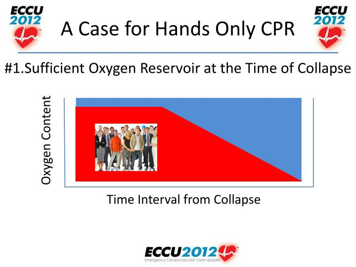 #1.Sufficient Oxygen Reservoir at the Time of Collapse