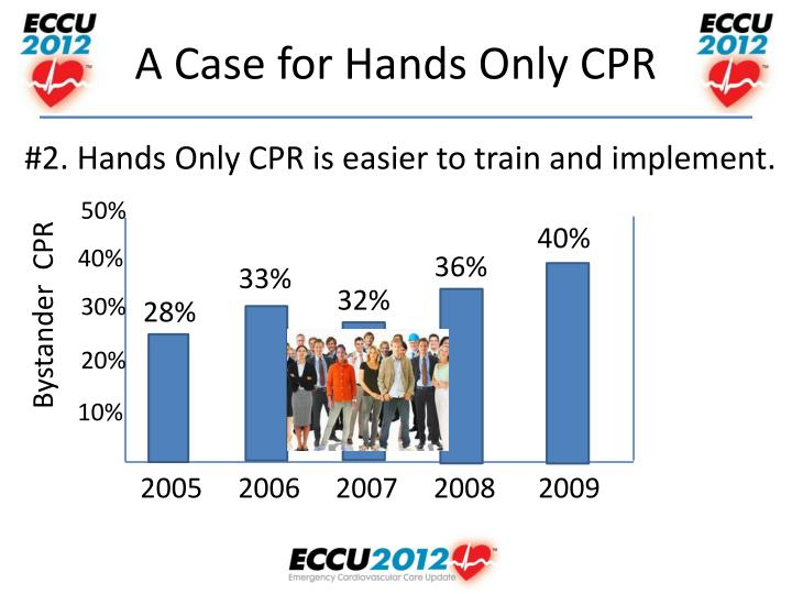 #2. Hands Only CPR is easier to train and implement.