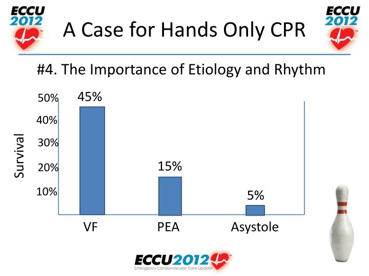 #4. The Importance of Etiology and Rhythm