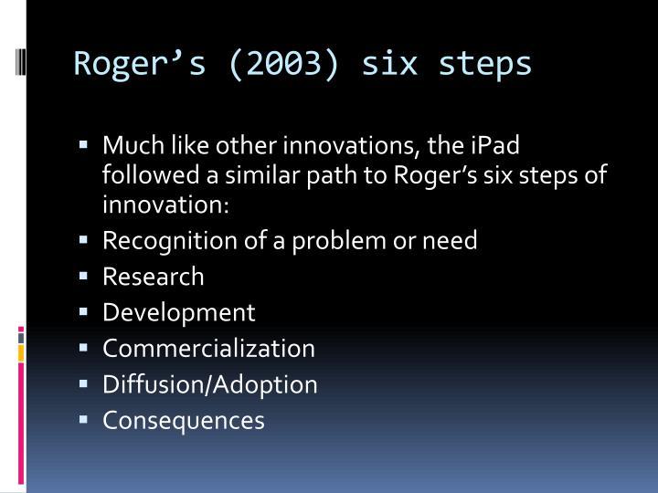 Roger's (2003) six steps