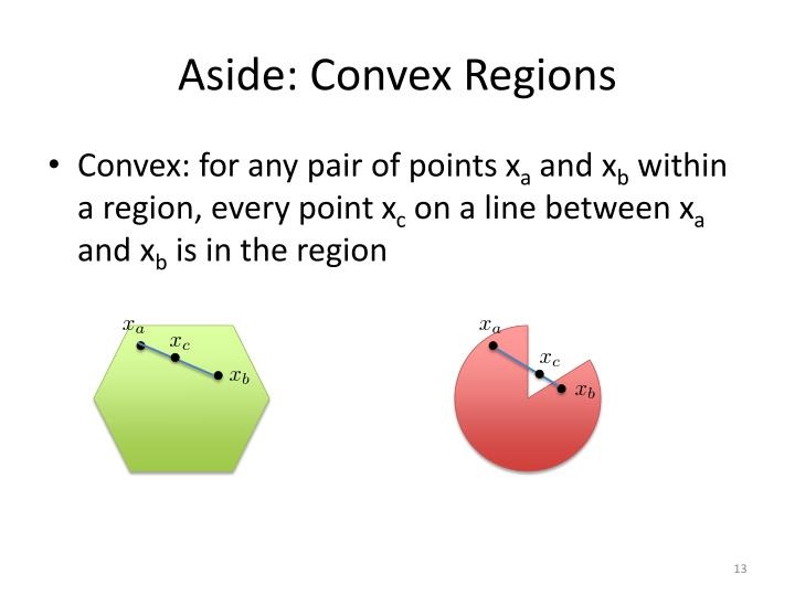 Aside: Convex Regions