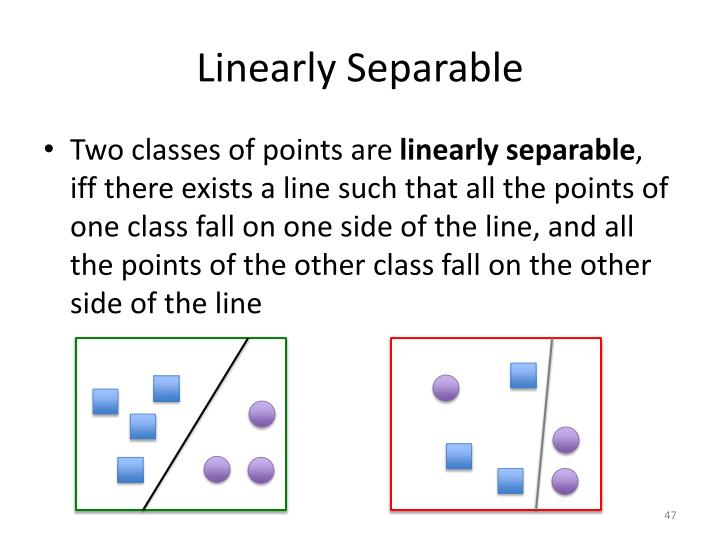 Linearly Separable