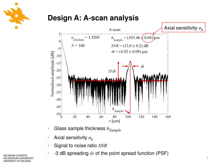 Design A: A-scan analysis