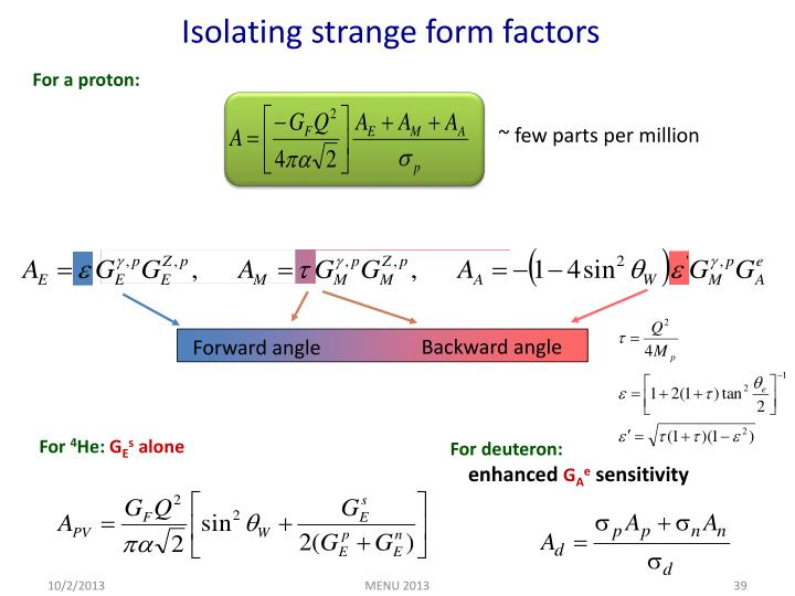 Isolating strange form factors
