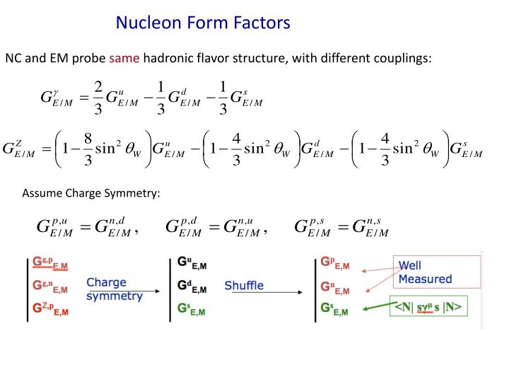 Nucleon Form