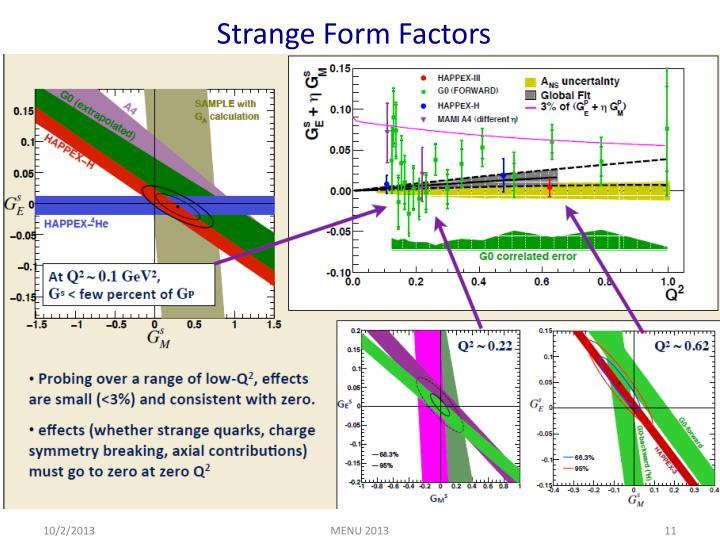 Strange Form Factors
