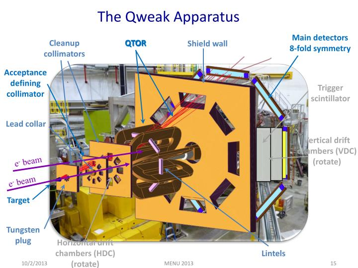 The Qweak Apparatus