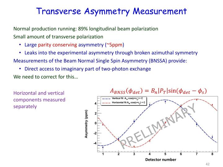 Transverse Asymmetry Measurement