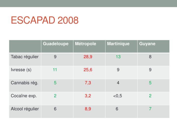 ESCAPAD 2008