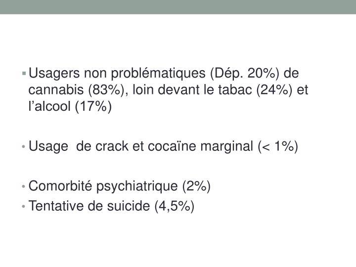 Usagers non problématiques (Dép. 20%) de cannabis (83%), loin devant le tabac (24%) et l'alcool (17%)