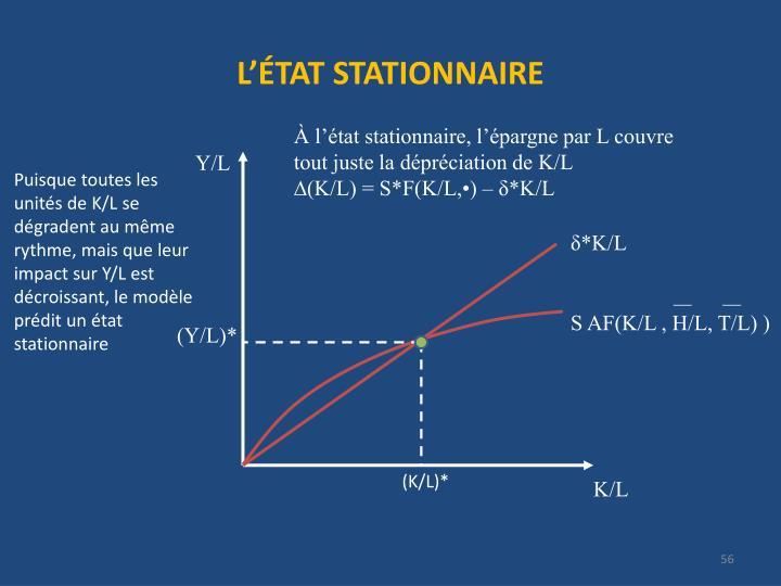 L'ÉTAT STATIONNAIRE