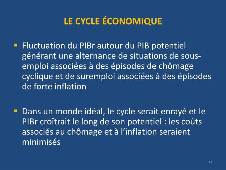 LE CYCLE ÉCONOMIQUE