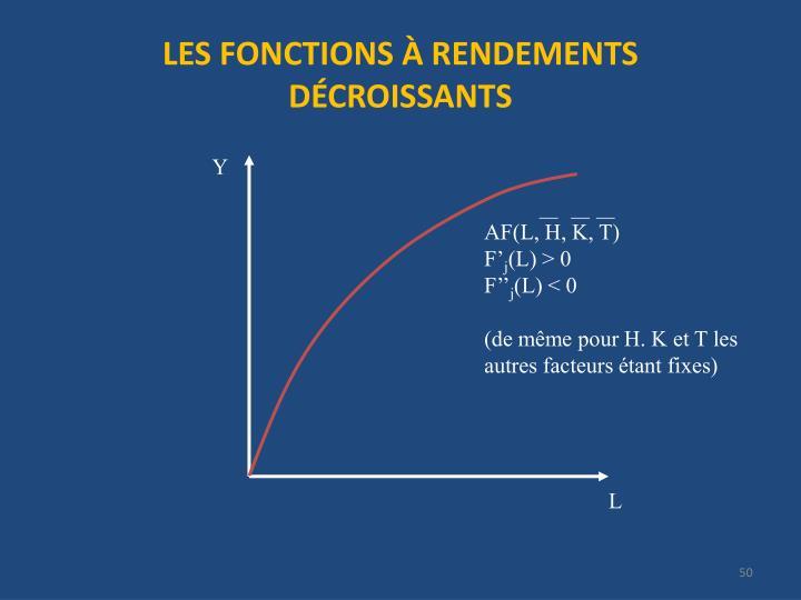 LES FONCTIONS À RENDEMENTS DÉCROISSANTS