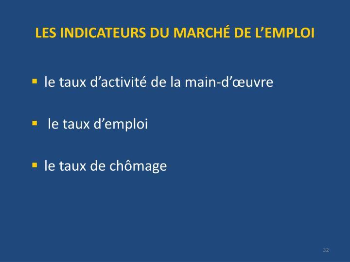 LES INDICATEURS DU MARCHÉ DE L'EMPLOI