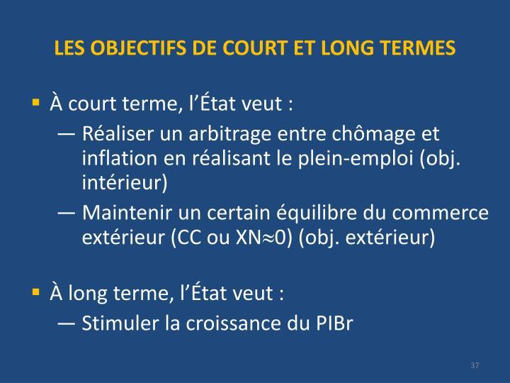 LES OBJECTIFS DE COURT ET LONG TERMES