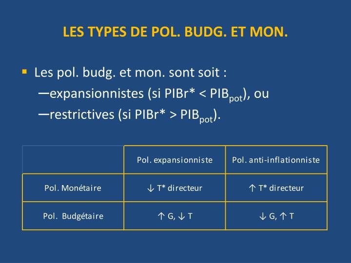 LES TYPES DE POL. BUDG. ET MON.
