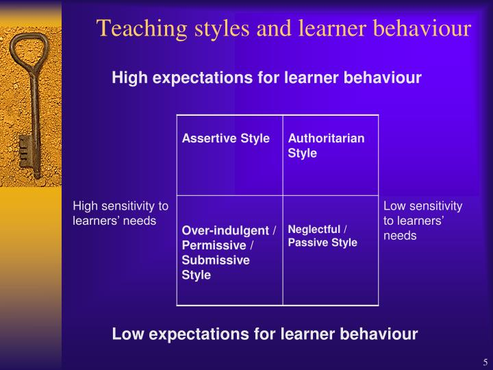 Teaching styles and learner behaviour