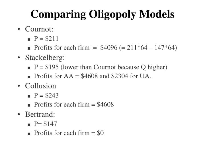 Comparing Oligopoly Models