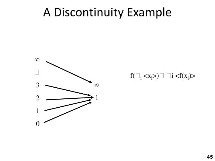A Discontinuity Example
