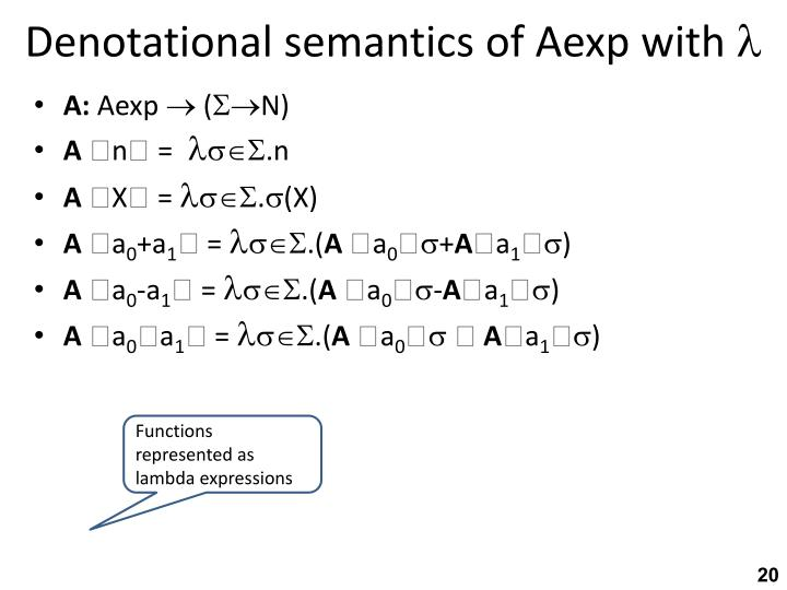 Denotational semantics of