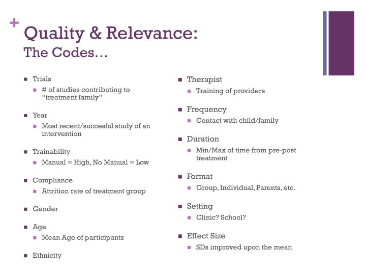Quality & Relevance: