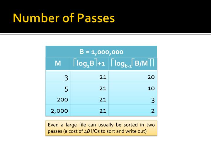 Number of Passes