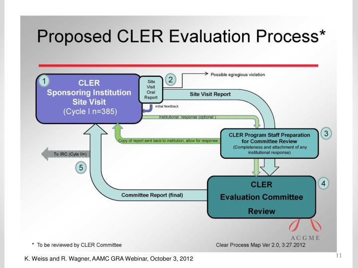 K. Weiss and R. Wagner, AAMC GRA Webinar, October 3, 2012