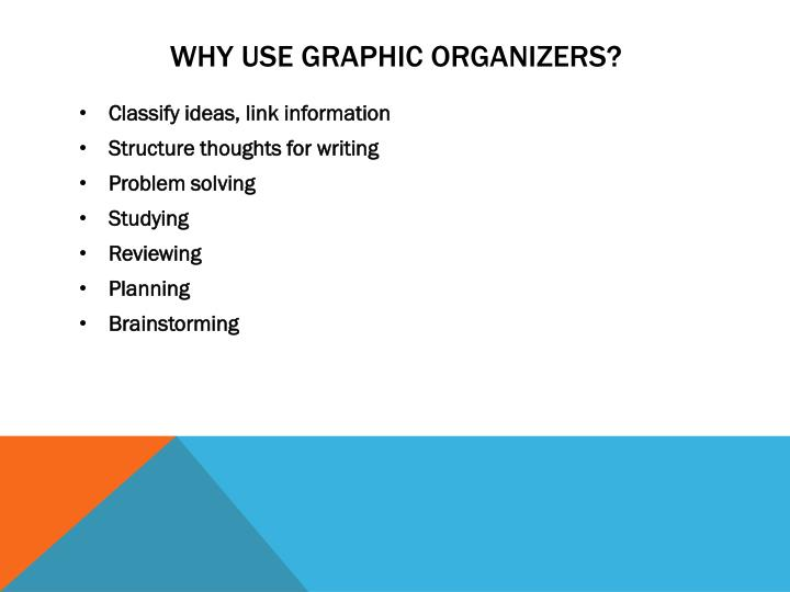 Why Use Graphic Organizers?
