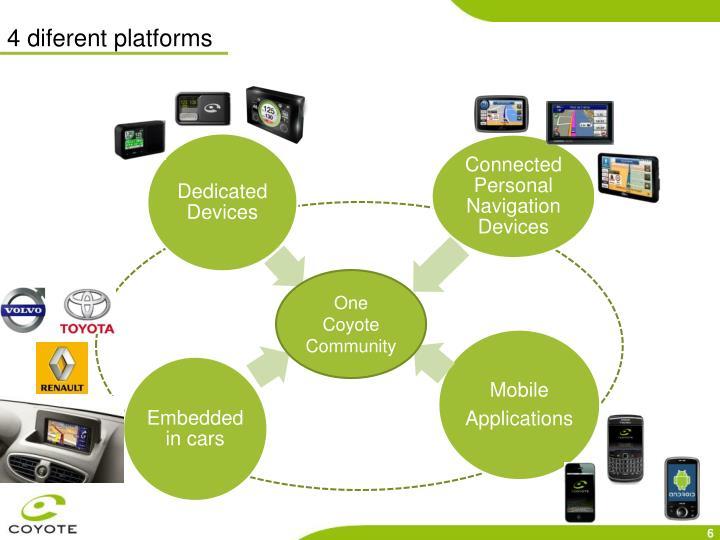 4 diferent platforms