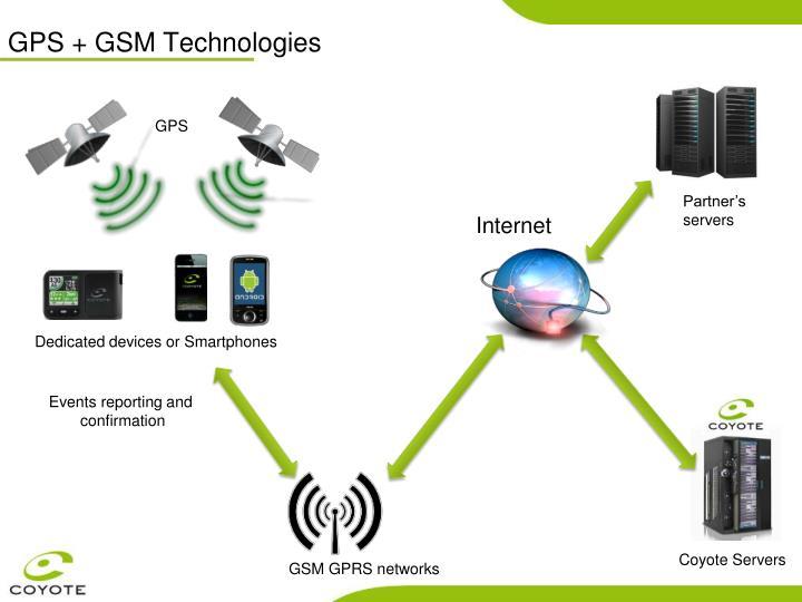 GPS + GSM Technologies