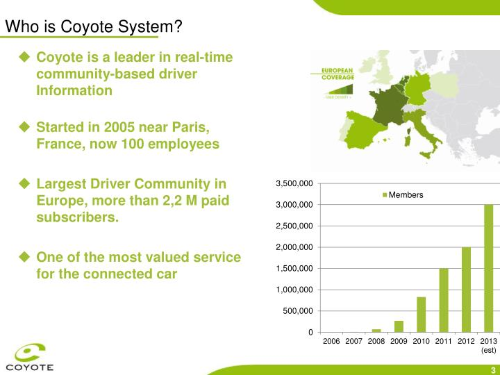 Who is coyote system