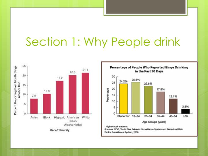 Section 1: Why People drink