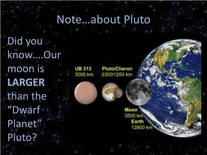 Note…about Pluto