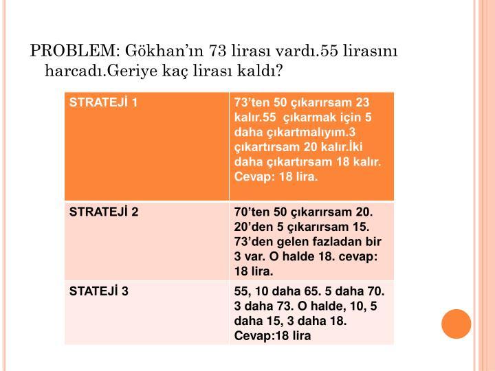 PROBLEM: Gökhan'ın 73 lirası vardı.55 lirasını harcadı.Geriye kaç lirası kaldı?
