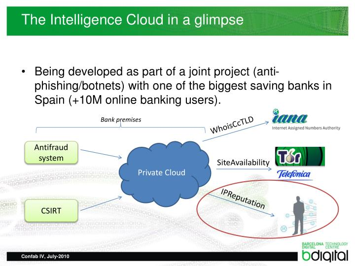 The Intelligence Cloud in a glimpse