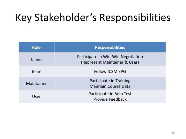 Key Stakeholder's Responsibilities
