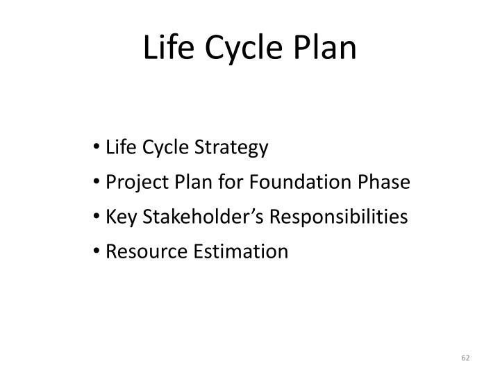 Life Cycle Plan