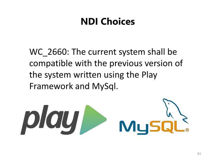 NDI Choices