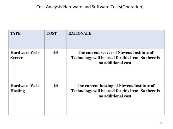 Cost Analysis-Hardware and Software Costs(Operation)
