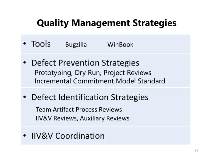 Quality Management Strategies