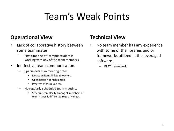 Team's Weak Points