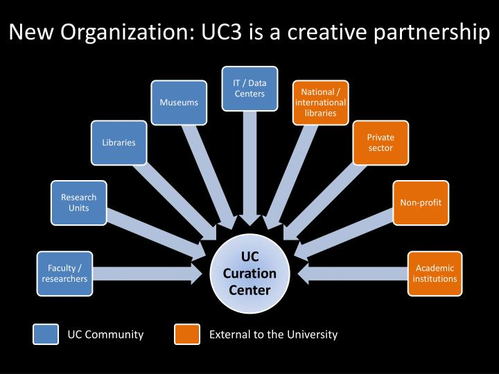 New Organization: UC3 is a creative partnership