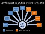 new organization uc3 is a creative partnership