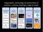 organization technology communities of practice services meeting a range of needs