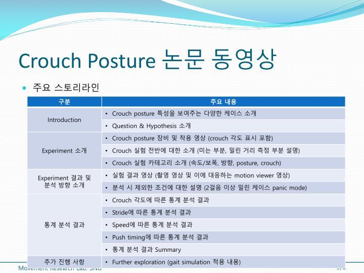 Crouch Posture