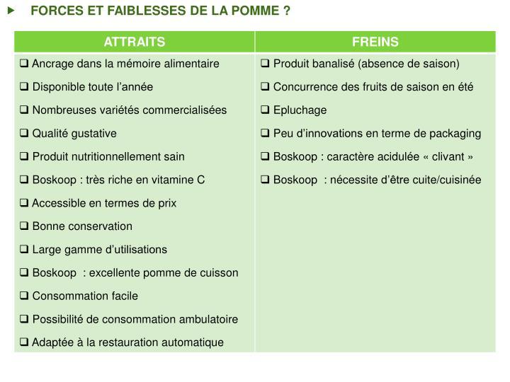 FORCES ET FAIBLESSES DE LA POMME ?