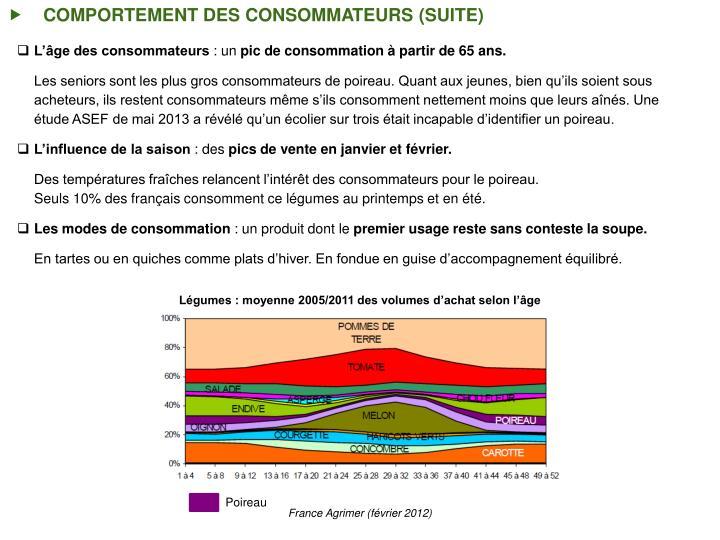 COMPORTEMENT DES CONSOMMATEURS (SUITE)