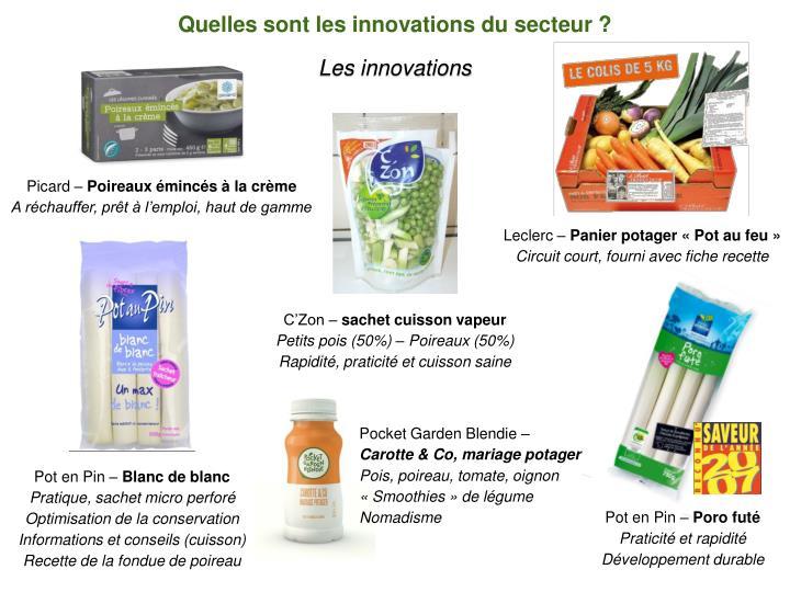 Quelles sont les innovations du secteur ?