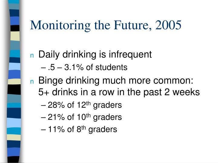 Monitoring the Future, 2005